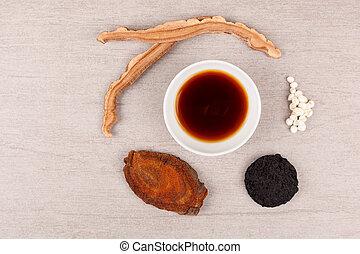 伝統的な薬, tea., 中国語