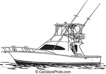 体育运动钓鱼, 船