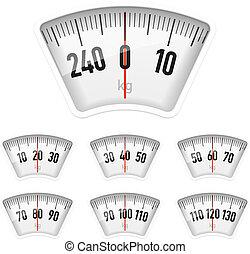 体重計, ダイヤル