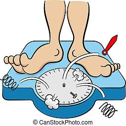 体重計, collapses, 重量, 下に