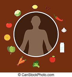 体, 栄養, 食べること, 健康, ブーツ, ビタミン, 食物, フルーツ, 野菜, metabolism