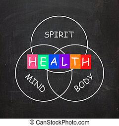 体, mindfulness, 手段, 心, 健康, 精神