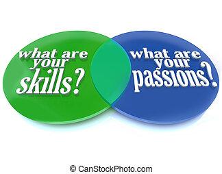 何か, ありなさい, あなたの, 技能, そして, 情熱, -, venn の図表