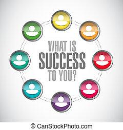 何か, 質問, あなた, 成功, 印