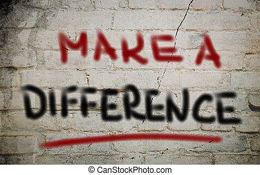 作りなさい, 概念, 相違