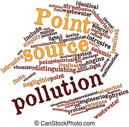 來源, 點, 污染