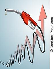 価格, ガス, 振動, 市場, 株