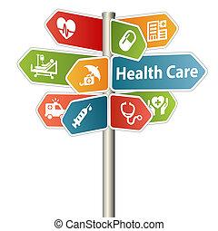 保健, 以及, 醫學的徵候