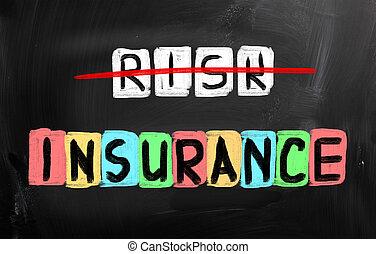 保險, 概念