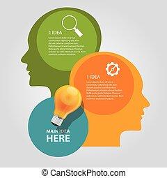 信息, 光亮, 頭, 圖表, 事務, 認為, 二, 重疊, 圖表, 想法, 燈泡