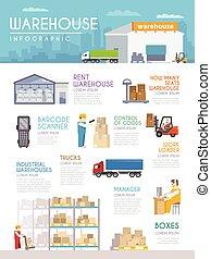 倉庫, セット, infographics