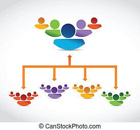 候補者, teams., selection., リーダー, 最も良く, 参加する
