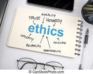 倫理, 概念, 活版印刷, 言葉
