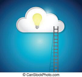 偉人, 概念, はしご, 考え, イラスト, デザイン