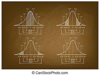 偏差, グラフ, 基準, 図, 黒板, 背景