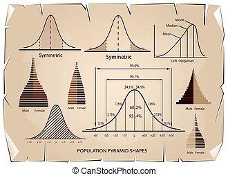 偏差, ピラミッド, チャート, 基準, 図, 人口