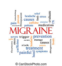 偏頭痛, 概念, 単語, 雲