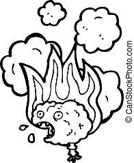 偏頭痛, 脳, 漫画