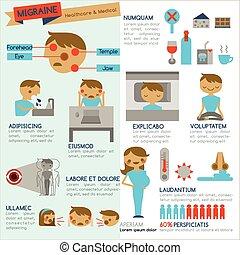 偏頭痛, infographic