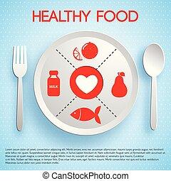 健康に良い食物, 概念