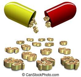 健康保険, コスト