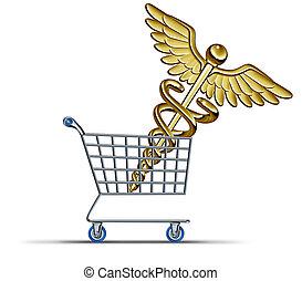健康保険, 購入
