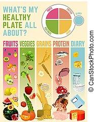 健康, プレート, 食べること
