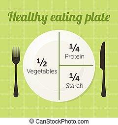 健康, プレート, 食べること, 図