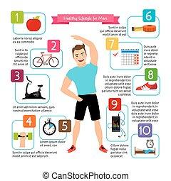 健康, 人, ライフスタイル, infographics