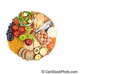 健康, 図, 食物
