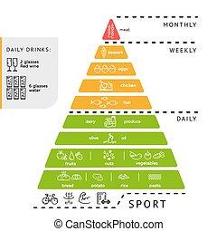 健康, diet., infographics