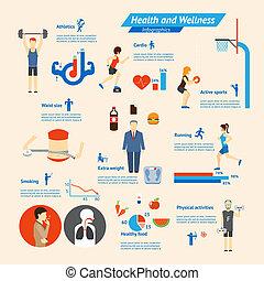 健身, infographics