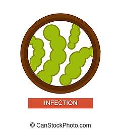 傳染, 微生物, 以及, 細菌, 放大鏡, 顯微鏡, 有害, 生物体