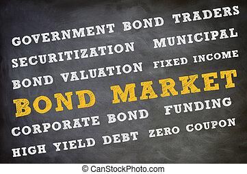 債券, 市場