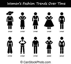 傾向, タイムライン, 女, ファッション, 布