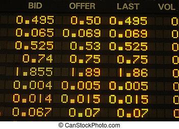 價格, 股票