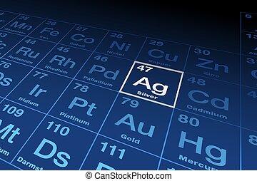元素, 週期表, 元素, 銀
