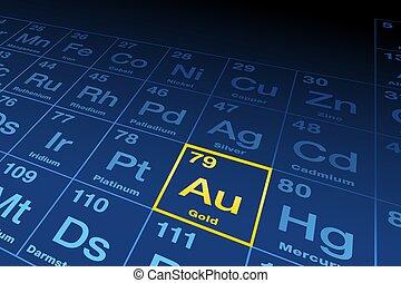 元素, 金, 週期表, 元素