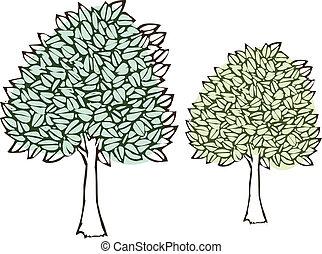 光景, 木