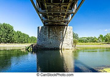 光景, bridge., の上, 下に