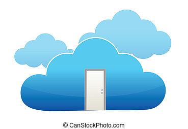 入口, ドア, 雲, 計算