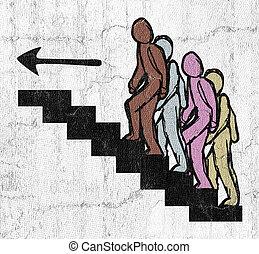 入口, 樓梯