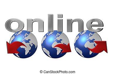 全世界的全球网, 在網上