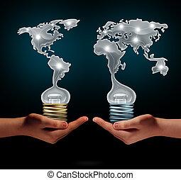 全球, 创造性