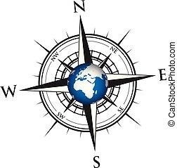 全球, 指南針