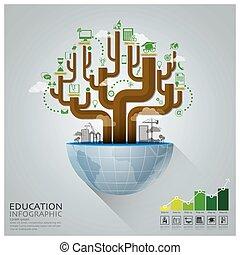 全球, 教育, 由于, 樹, 圖形, 創造性, 概念, infographic