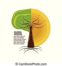 全球, 设计, 暖和