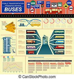 公共輸送機関, ingographics.