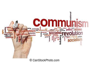 共産主義, 単語, 雲