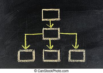 关闭, 在中, 证券市场图表, 在上, a, 黑板